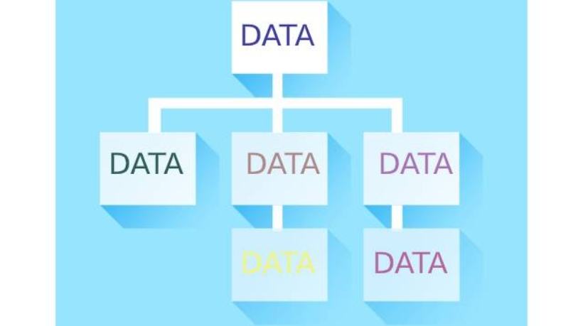 data lineage benefit